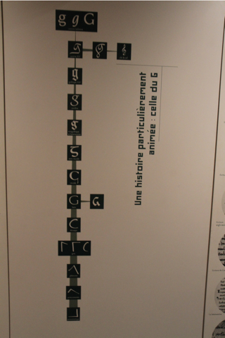 """Exemple montré au Musée, histoire de la lettre """"G"""" dans le temps."""